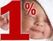 Felajánlás és jogosultság az 1%-ra