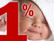 Adó egy százalék - felajánlásával Ön is segíthet!